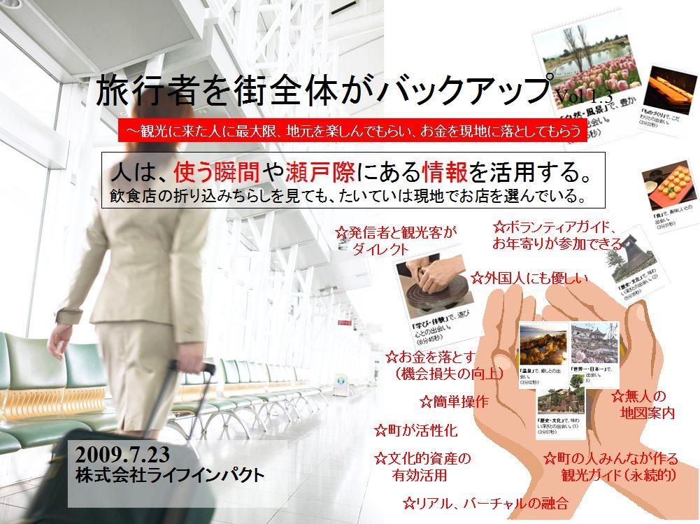 タッチパネル&情報送受信 観光提案資料